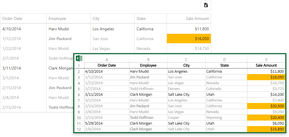 Excel Data Export Customization Enhancements | DevExpress
