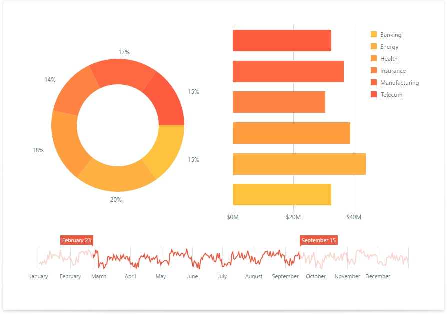 DevExtreme - HTML5 JavaScript UI Widgets for Angular, React, Vue and
