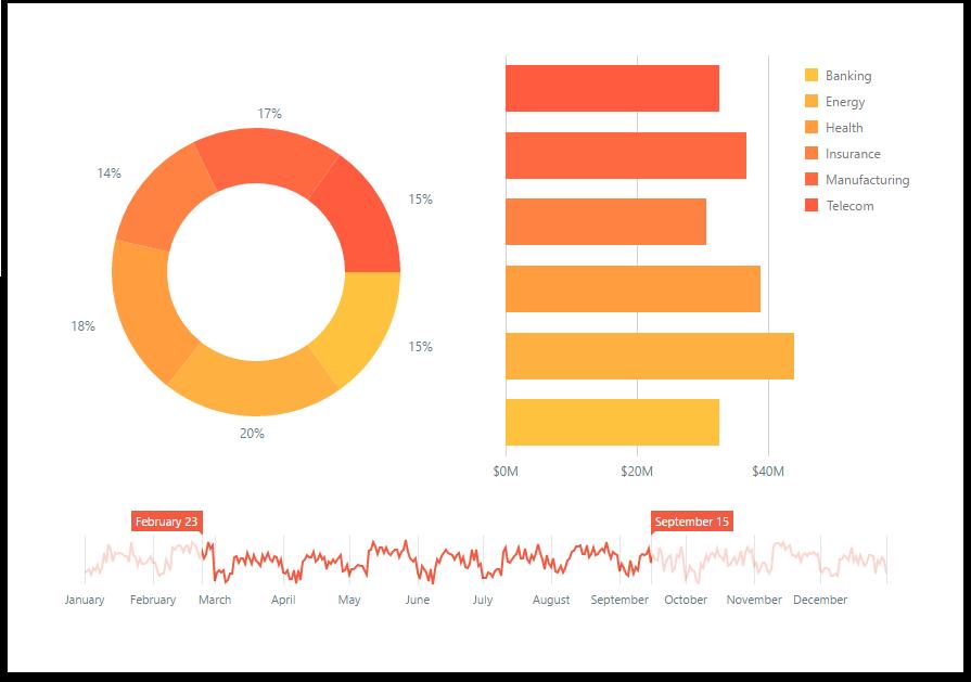 DevExtreme - HTML5 JavaScript UI Widgets for Angular, React