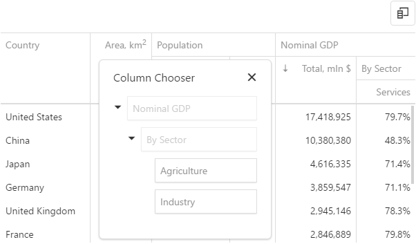 HTML5 Data Grid - Banded Column Layout - Column Chooser