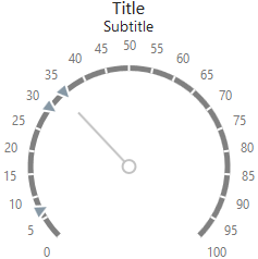 DevExtreme HTML5 JavaScript Gauges  CircularGaugeTitleSubtitle