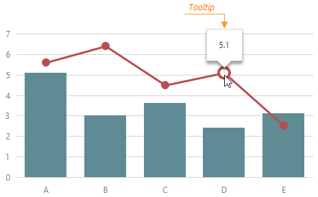 DevExtreme HTML5 JavaScript Charts Tooltip