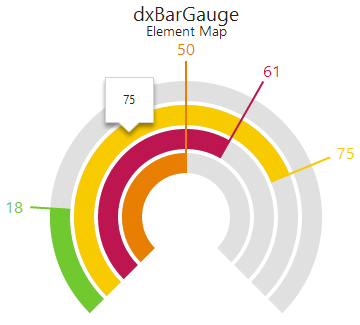 DevExtreme HTML5 JavaScript Gauges dxBarGauge BarGauge