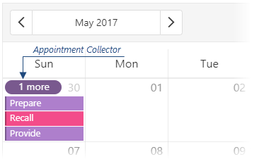 Scheduler Appointment Collector