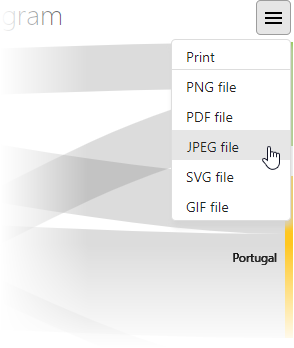 Client-Side Exporting and Printing: DevExtreme - HTML5