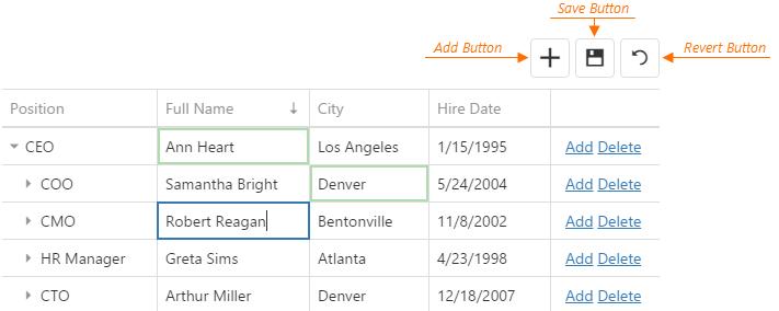 Editing: DevExtreme - HTML5 JavaScript UI Widgets for