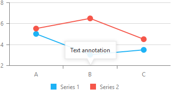 DevExtreme Chart: Positioning an annotation relative to an argument