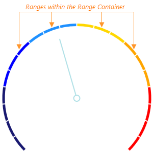 DevExtreme HTML5 JavaScript Gauges  CircularGaugeRangeContainer