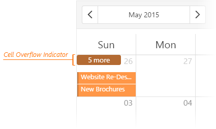 Scheduler: Cell overflow indicator on a month view