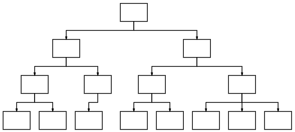 Diagram - Tree Layout
